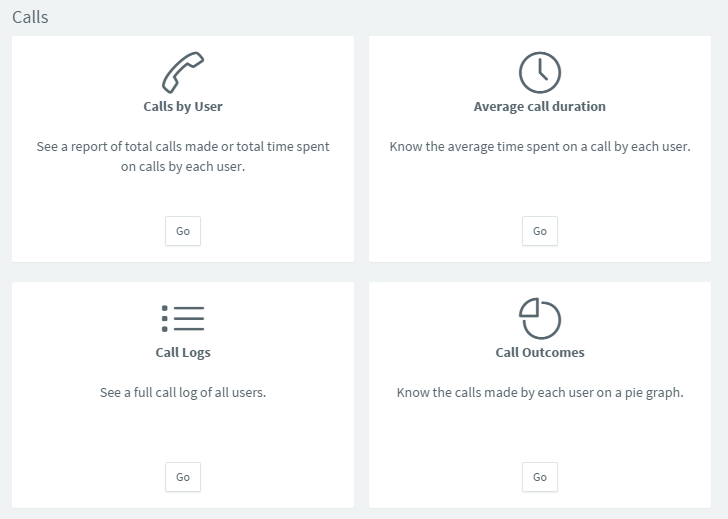 Call Reports Including Calls by User