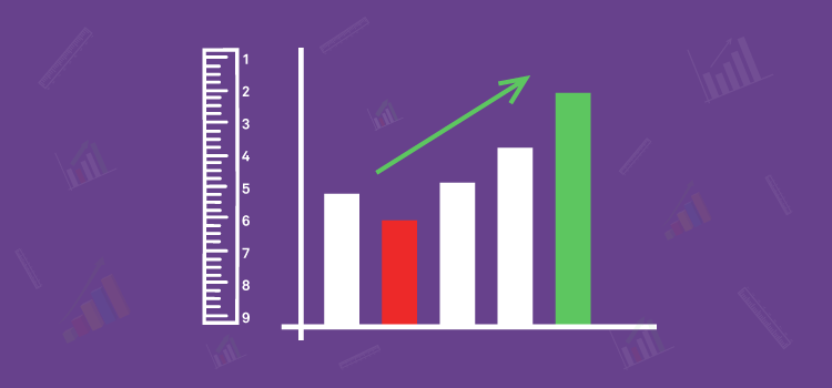 marketing metrics outside source Recommended metrics to track although every business is unique, and every website has different metrics that matter, the following list is nearly universal.