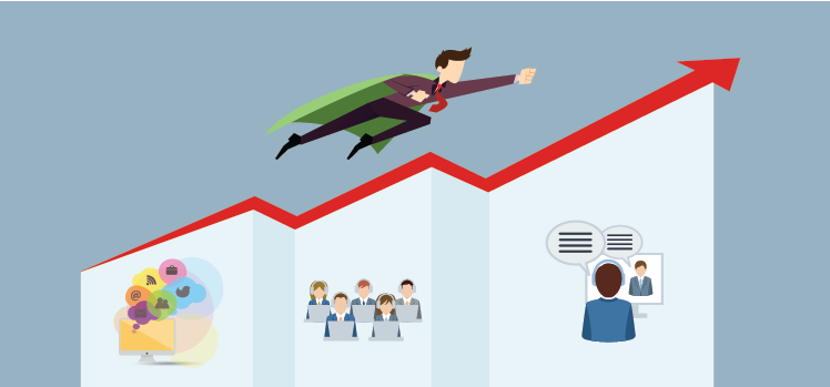 Why You Need a Unified Prospecting Platform