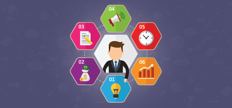 Multi-channel Approach for Small Business Using Agile CRM