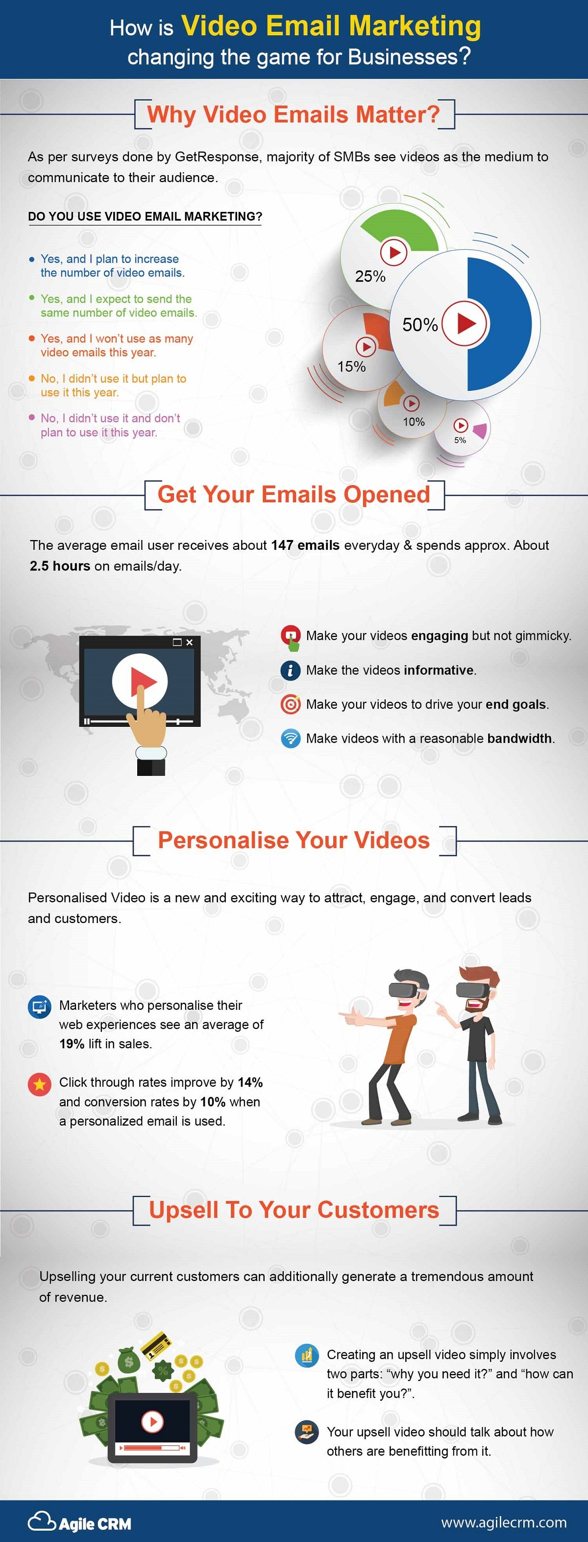 video-email-marketing