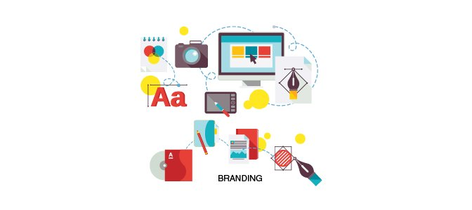 Develop a brand style guide