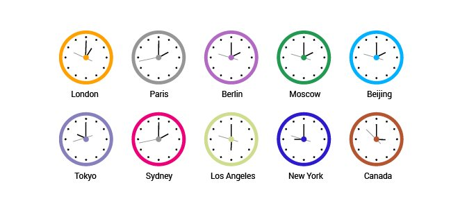 Set up a world clock