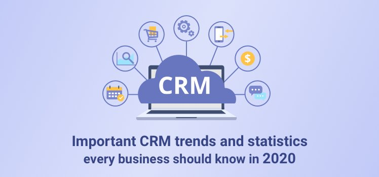 Important CRM Trends and Statistics Every Business Should Know in 2020