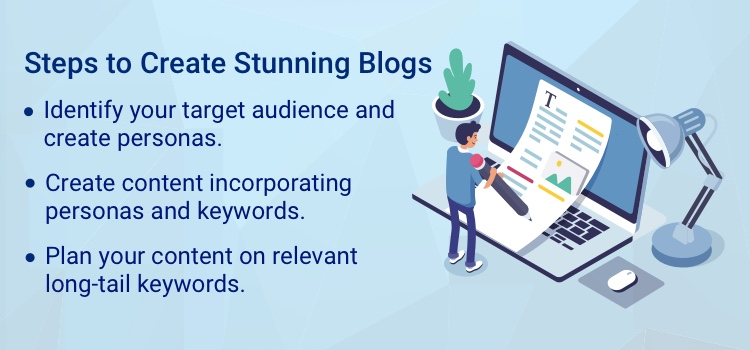 steps to write blogs