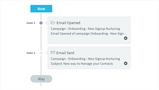 CRM for small business Customer Interaction Timeline