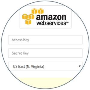 Enter Amazon SES credentials