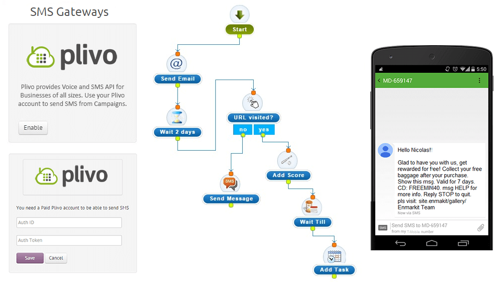 Plivo SMS Integration