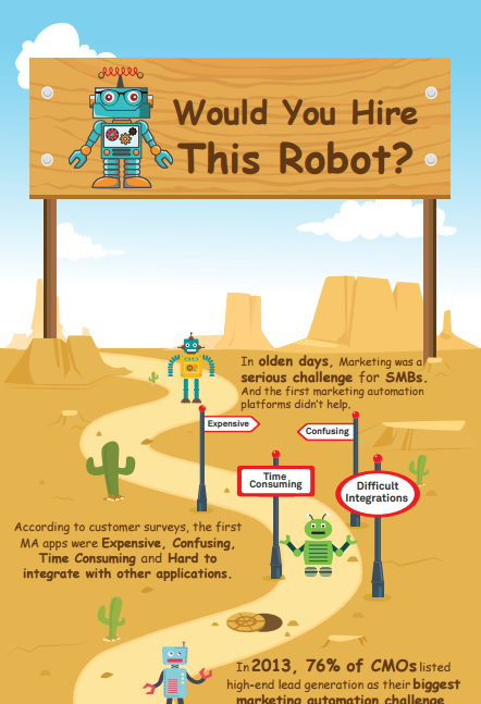 CRM infographics - Would you hire this robot