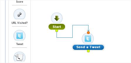 Twitter node